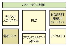 図3 POWR607の内部ブロック