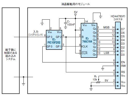 図1 HD44780LCDを駆動する回路