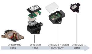 図8 Bosch社の慣性センサーユニットの開発ロードマップ(提供:ボッシュ)