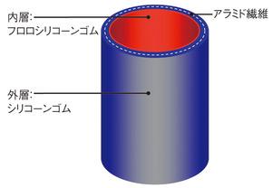 図5 シリコーンによる2層構造を採用したゴムホース(提供:東レ・ダウコーニング)