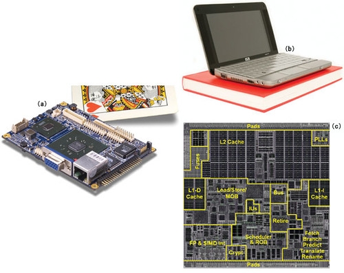 写真3 VIATechnologies社のx86系プロセッサに関連した製品