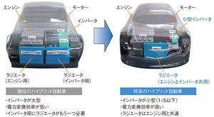 図4 ハイブリッド車への適用効果