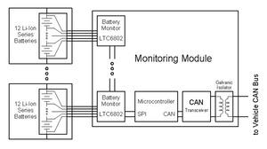 図1 任意のセル数を接続した電池モジュールの基本構成