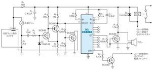 図1 モーターの回転速度の監視回路
