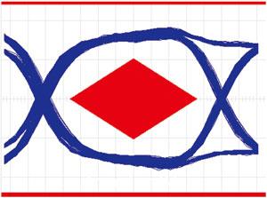 図1 アイダイアグラムを用いたマスクテスト