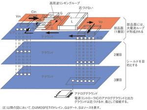図1 現実的で問題の少ないレイアウトの例