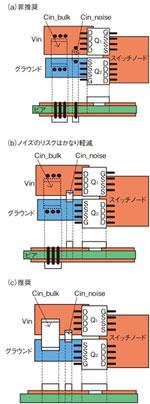 図4 入力コンデンサ部のレイアウト