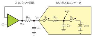 図1 SAR型A-Dコンバータの入力バッファ回路