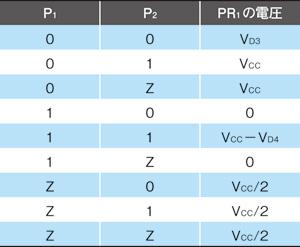 表2 端子の設定とPR<sub>1</sub>の電圧の関係