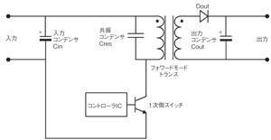 図1 共振フォワード型コンバータの概念図