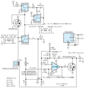 図1 ゼーベック電圧を利用するTEC温度制御回路