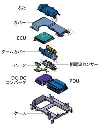 図1PCUを構成する主な部品(提供:ホンダ)