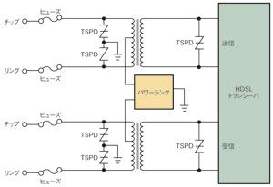 図1 HDSLの保護回路例