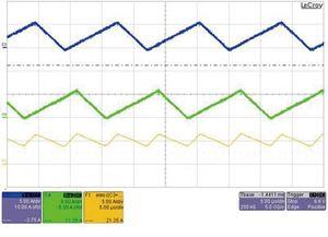 図2 インターリーブ動作による出力電流