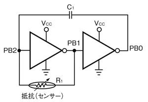 図2 図1の発振回路の等価回路