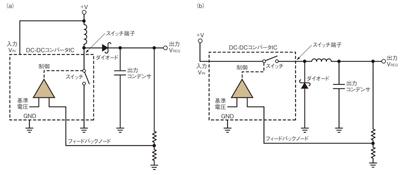 図1 典型的なDC-DCコンバータ