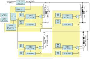 図1 4チャンネルのLED照明機器の回路構成例(提供:日本サイプレス)