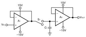 図1 サンプル‐ホールド回路の基本構成