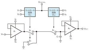 図2 入出力電圧範囲を拡大する方法(概念図)