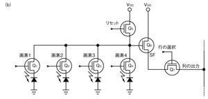 図3 画素行列アレイのトランジスタ構成