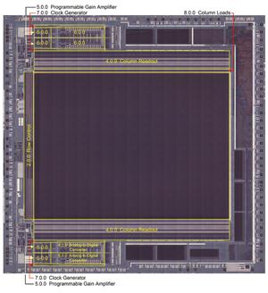 写真2 「MT9E001」のチップ写真