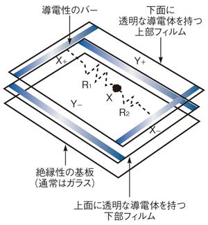 図2 4線式の実装