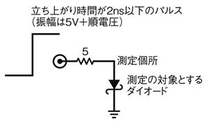 図3 ターンオン特性の測定手法の概念図