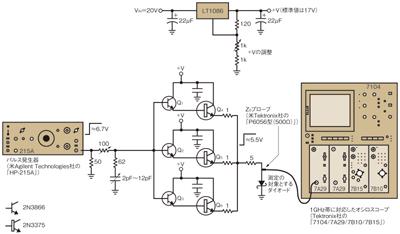 図7 測定系の全体