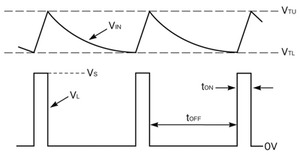 図3 IC<sub>1</sub>への入力と負荷電圧の関係