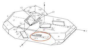 図2 水晶のカット方向と得られる水晶振動子の種類(提供:日本水晶デバイス工業会)