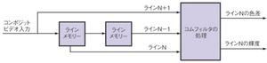 図6 2Dコムフィルタの概念図
