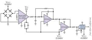 図1 12ビットA-Dコンバータを使った例