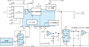 図1ヒッパソス方式のVFC回路