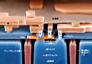 写真1 SiGeトランジスタの顕微鏡写真