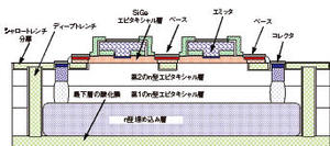 図3 SiGeプロセスにおける絶縁層分離