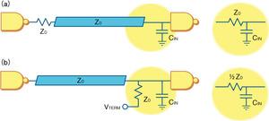 図1 配線パターンの一般的な終端方法