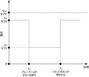 図2図1のノードAの電圧変化