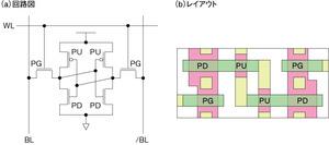 図3 6トランジスタ型SRAMセル