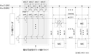 図9 ワード線電位制御に対応したSRAMの構成