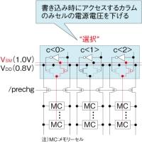 図A セル電源の動的制御回路