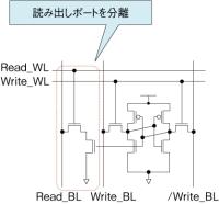 図B 8トランジスタ型セル