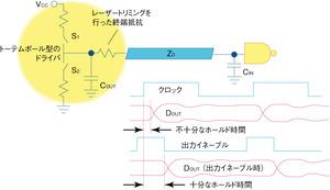 図1ホールド時間の延伸