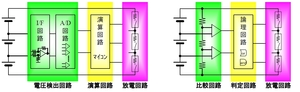 図1 電池監視ユニットの制御方式