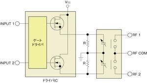 図4 オムロンの「2SMES-01」