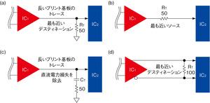 図A 高速コンパレータの出力の終端手法
