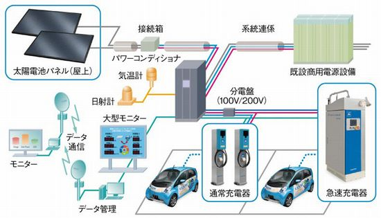 図1 アルバックが提案するシステムの概要(提供:アルバック)
