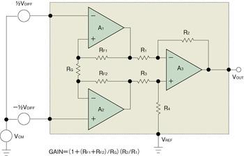 図1オペアンプ3個で構成される計装アンプ
