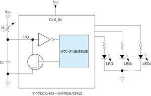 図1コンデンサを利用した簡易型A-Dコンバータ