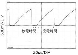 図2コンデンサの充放電電圧波形