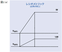 図1(a)
